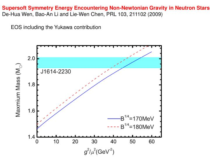 Supersoft Symmetry Energy Encountering Non-Newtonian Gravity in Neutron Stars
