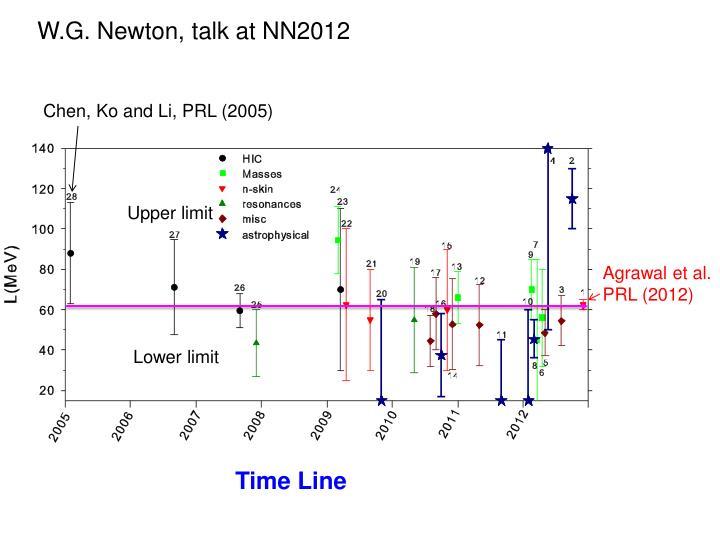 W.G. Newton, talk at NN2012