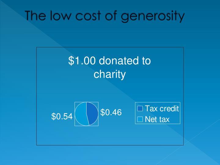 The low cost of generosity