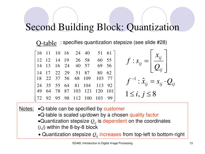 Second Building Block: Quantization