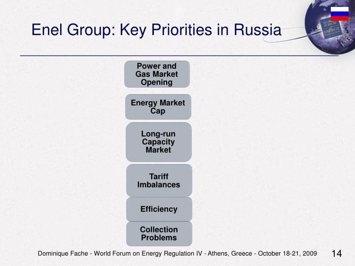 Enel Group: Key Priorities in Russia