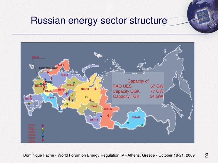 Russian energy sector structure