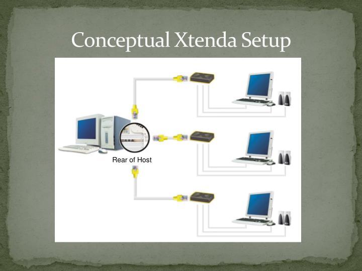 Conceptual Xtenda Setup