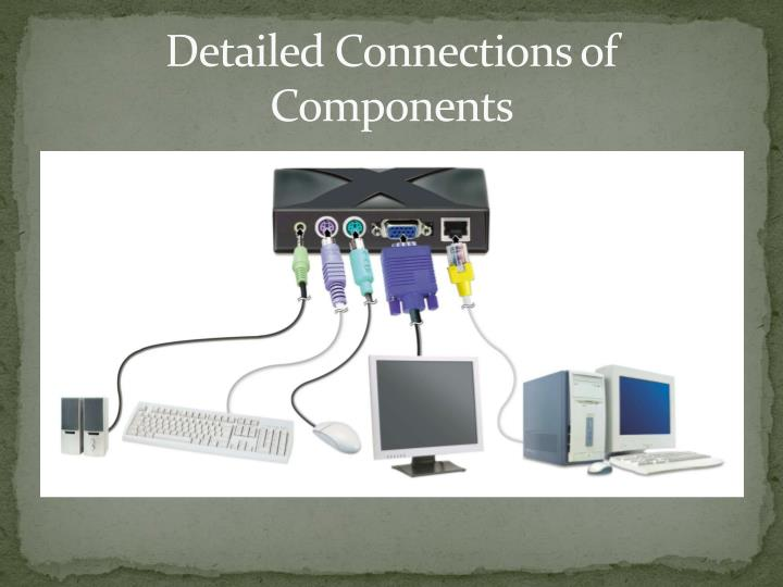 Detailed Connections of Components