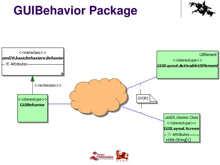 GUIBehavior Package
