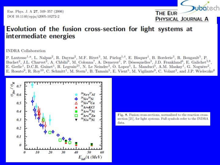 Fusion excitation function revisited