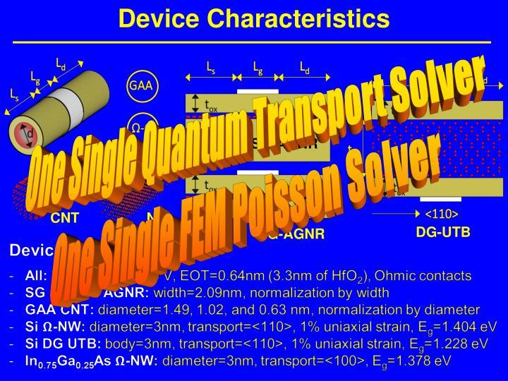 Device Characteristics