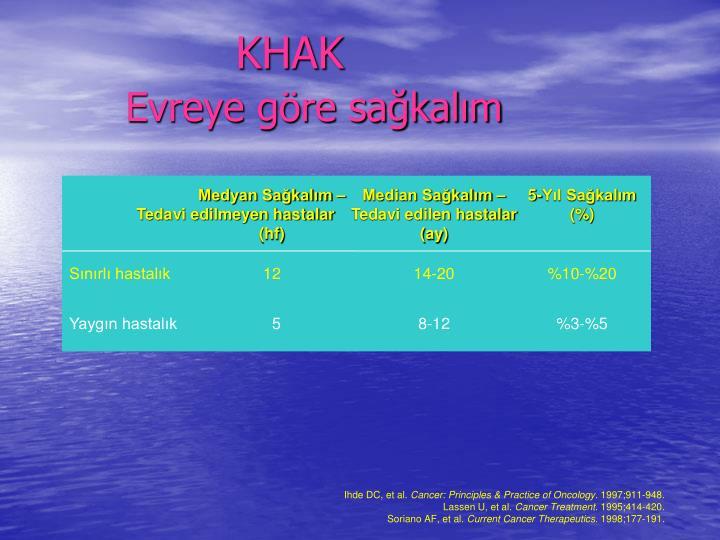 Medyan Sakalm Median Sakalm 5-Yl Sakalm