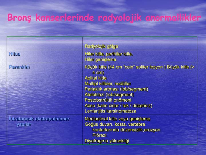 Radyolojik glge