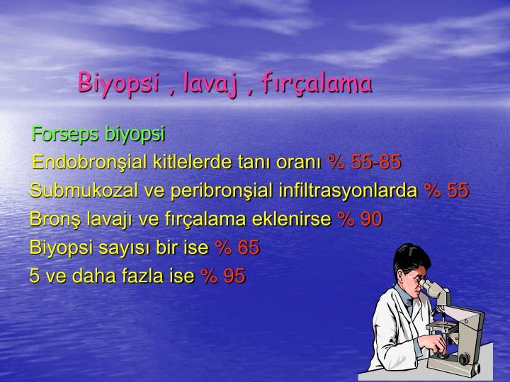 Biyopsi , lavaj , fralama