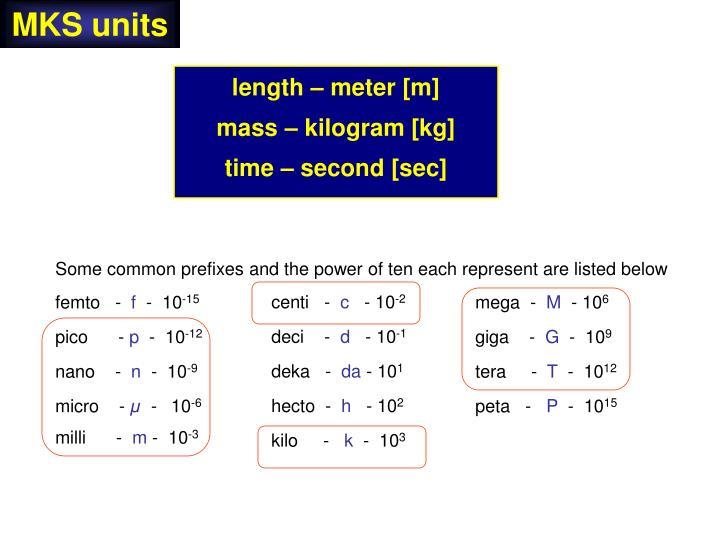 length – meter [m]