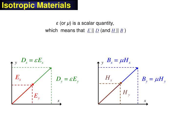 Isotropic Materials