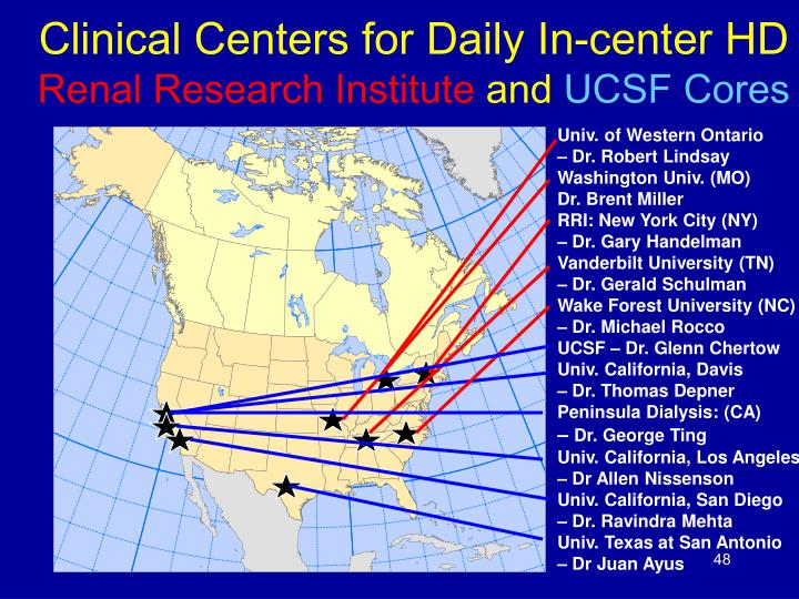 Clinical Centers for Daily In-center HD