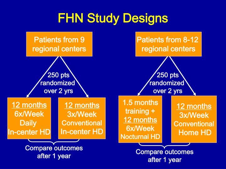 Compare outcomes