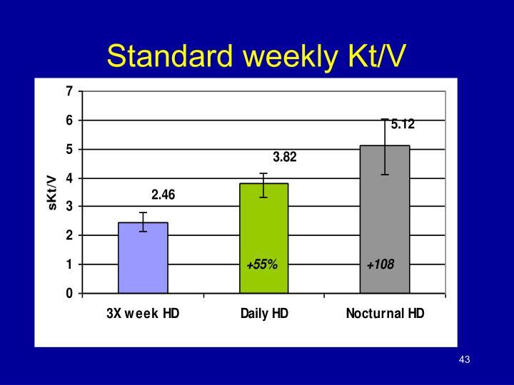 Standard weekly Kt/V