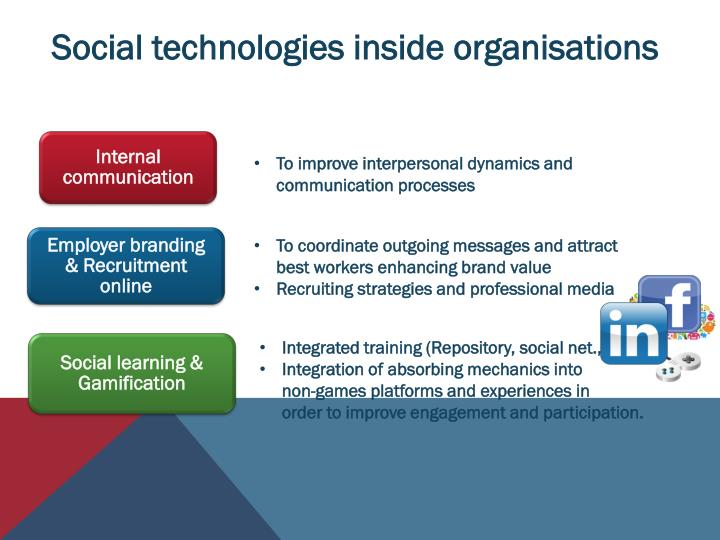 Social technologies inside