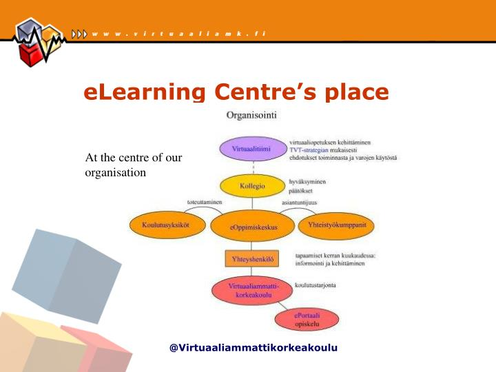 Elearning centre s place