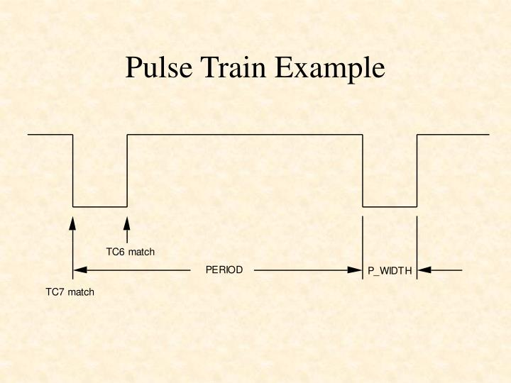 Pulse Train Example