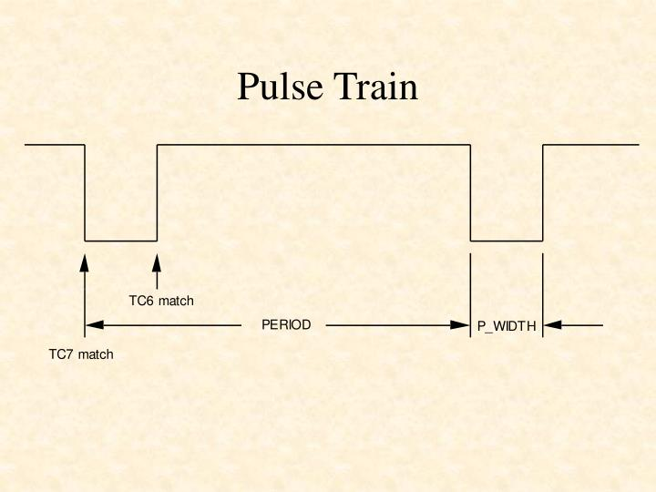 Pulse Train