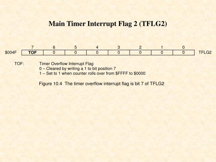 Main Timer Interrupt Flag 2 (TFLG2)