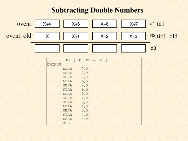 Subtracting Double Numbers