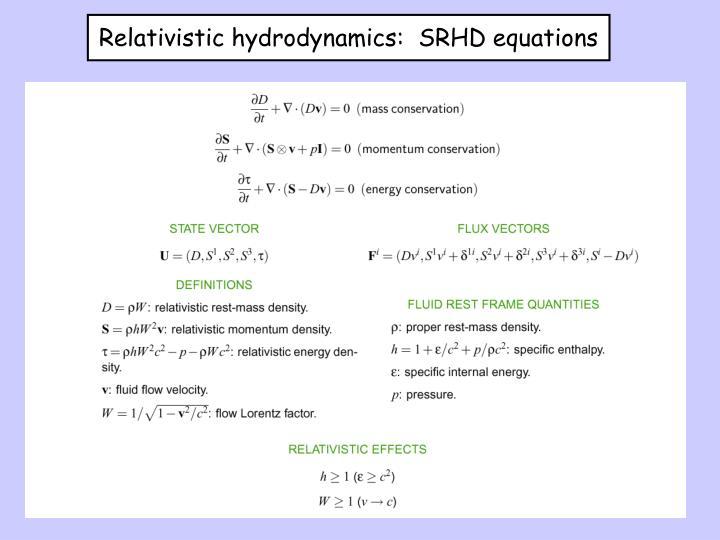 Relativistic hydrodynamics:  SRHD equations