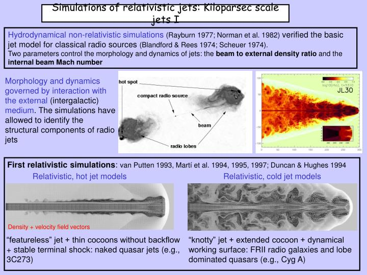 Simulations of relativistic jets: Kiloparsec scale jets I