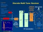 discrete multi tone receiver