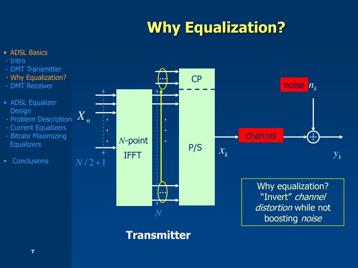 Why Equalization?