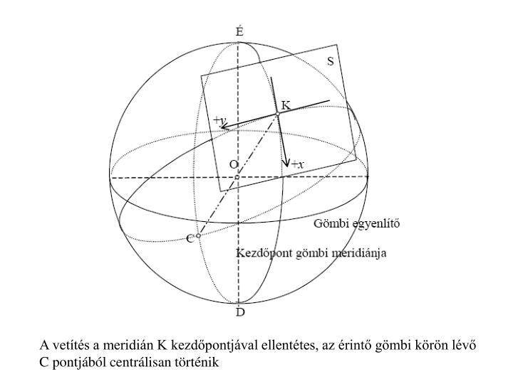 A vetítés a meridián K kezdőpontjával ellentétes, az érintő gömbi körön lévő C pontjából centrálisan történik