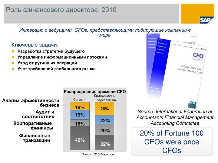 Роль финансового директора