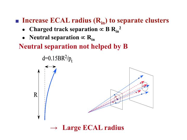 Increase ECAL radius (R
