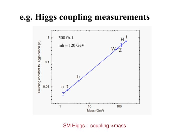 E.g. Higgs coupling measurements