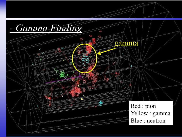 - Gamma Finding