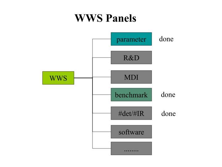 WWS Panels