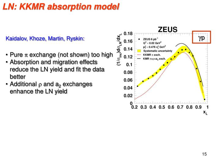 LN: KKMR absorption model