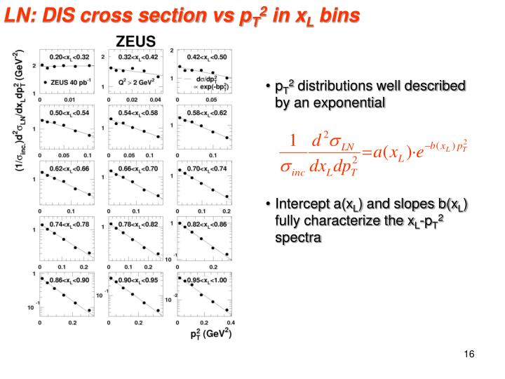 LN: DIS cross section vs p