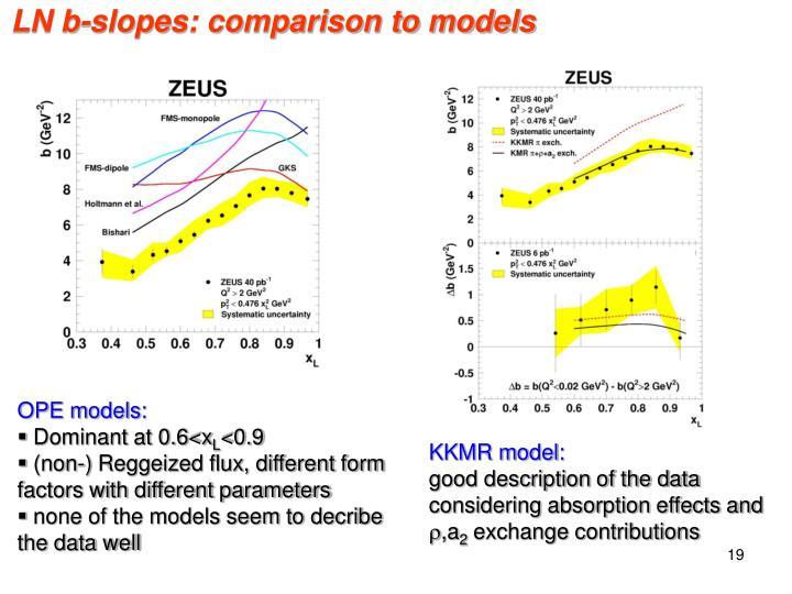 LN b-slopes: comparison to models