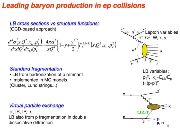 Leading baryon production in ep collisions