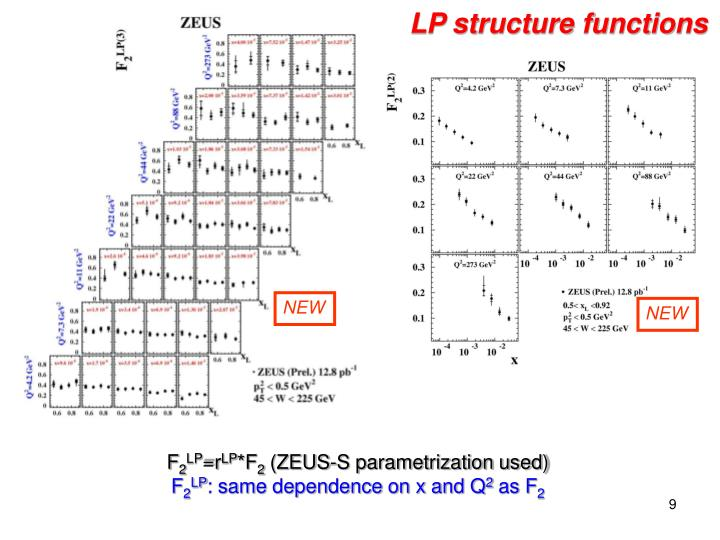 LP structure functions