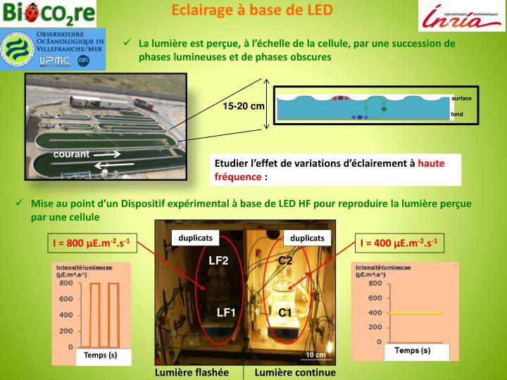 Eclairage à base de LED