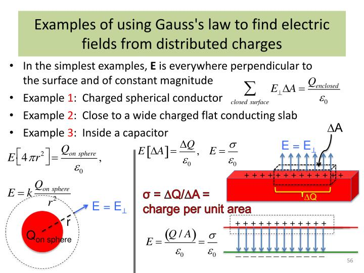 Examples of using Gauss's law to find electric fields from distributed charges
