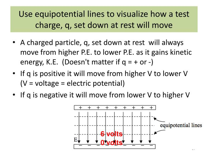 Use equipotential lines to visualize how a test charge, q, set down at rest will move