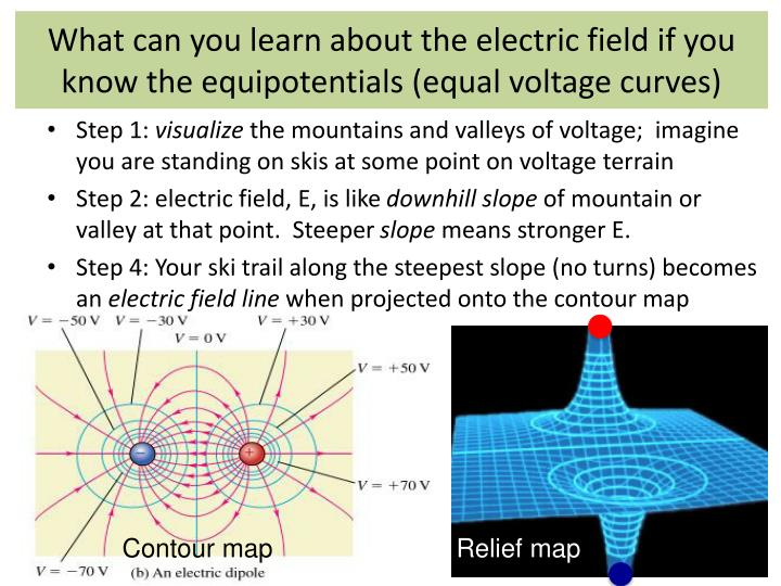 What can you learn about the electric field if you know the equipotentials (equal voltage curves)