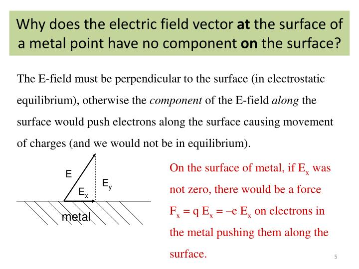 Why does the electric field vector
