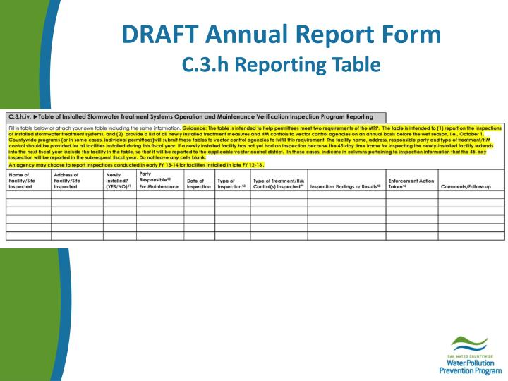 DRAFT Annual Report Form