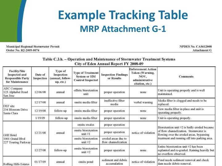 Example Tracking Table