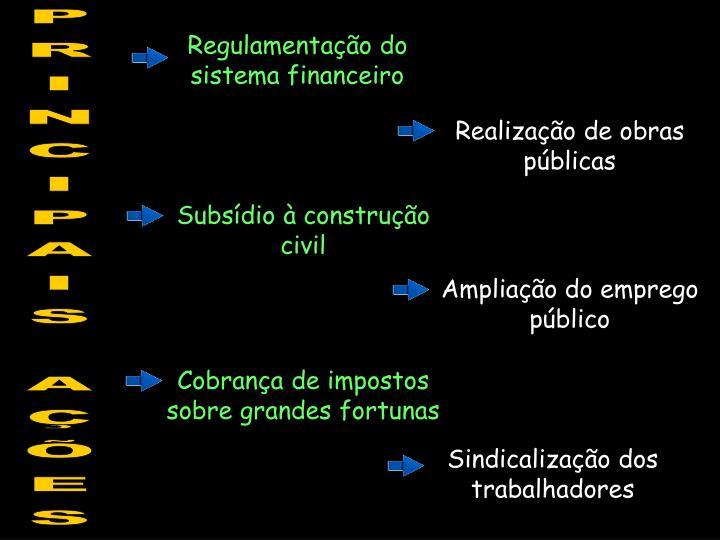 Regulamentação do sistema financeiro