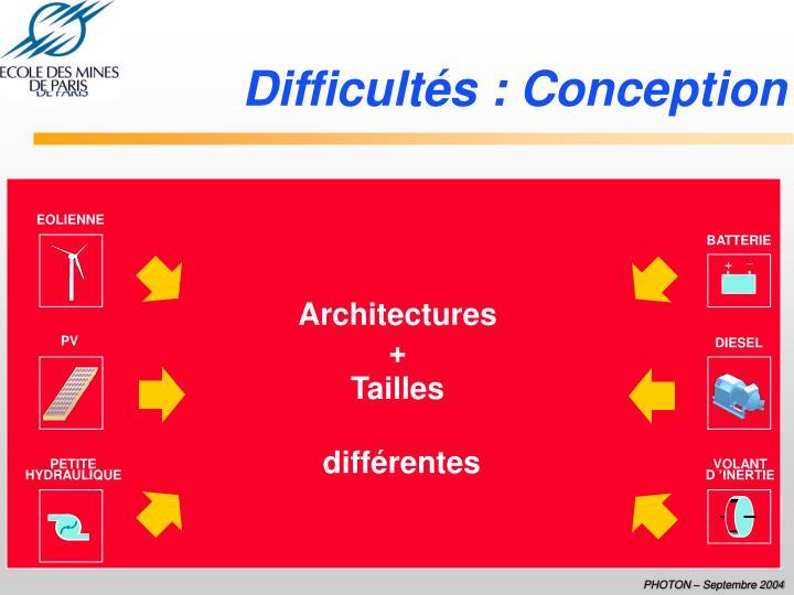 Difficultés : Conception