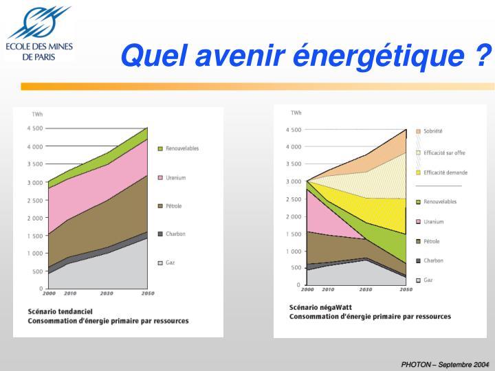 Quel avenir énergétique ?